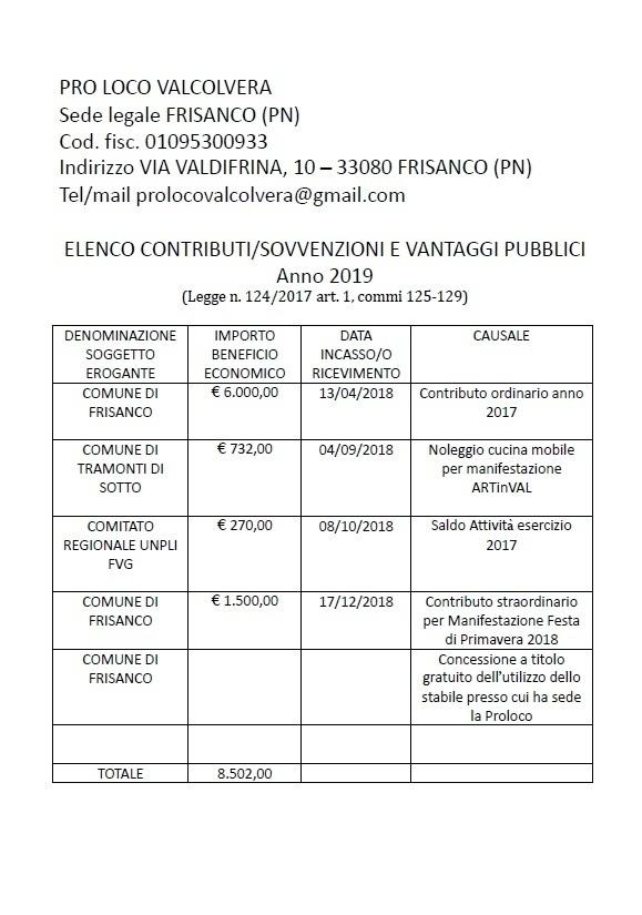 Trasparenza Pro Loco VALCOLVERA